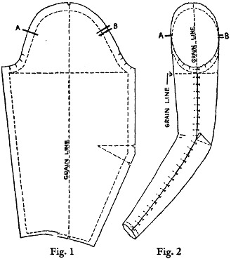 Basic Sleeve Pattern