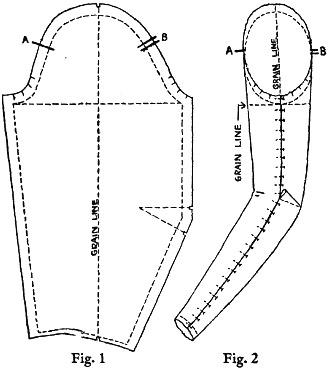 Basic Sleeve Pattern